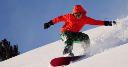Wintersport ABC