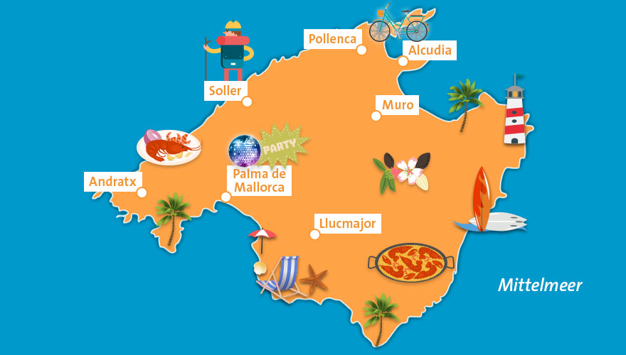Mallorca Reisetipps Fur Neulinge Fti Reiseblog