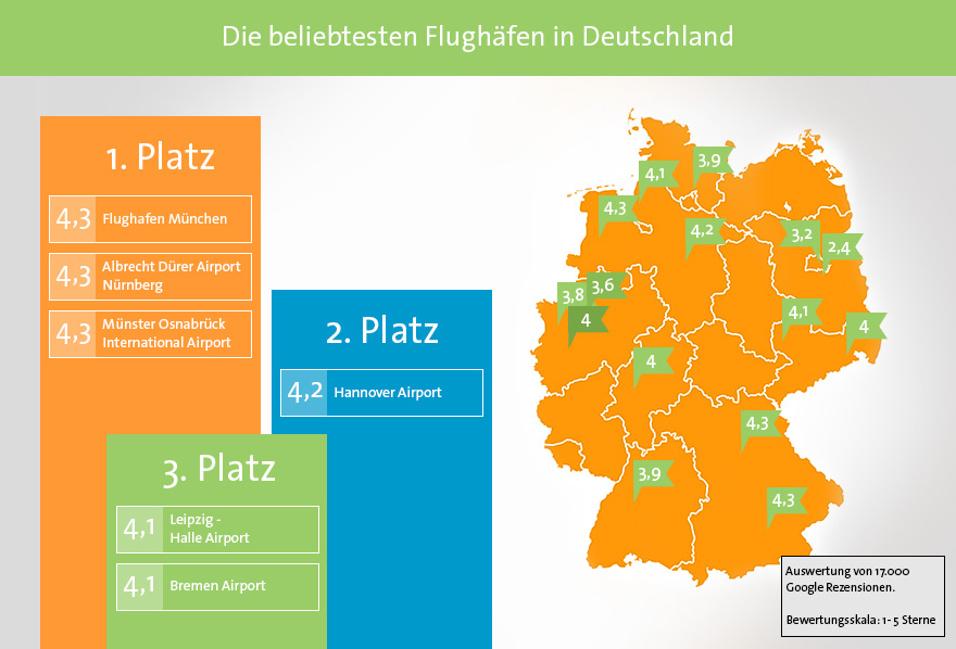 Infografik: Wo machen die Deutschen Urlaub