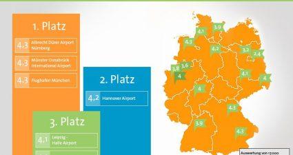 Infografik beliebtesten Flughäfen Deutschland