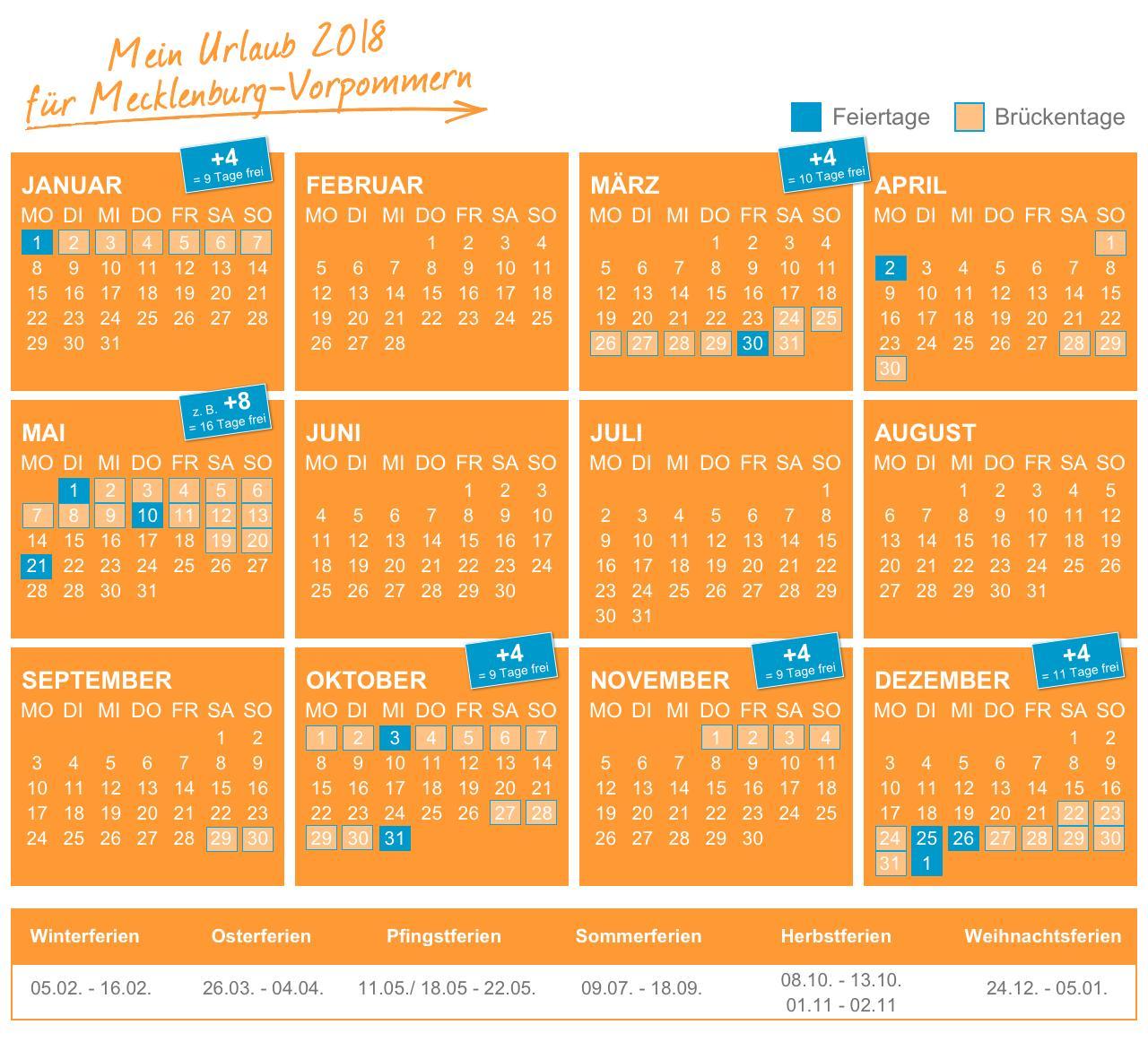urlaubsplaner-brueckentagsplaner-ferien-feiertage-Mecklenburg-Vorpommern