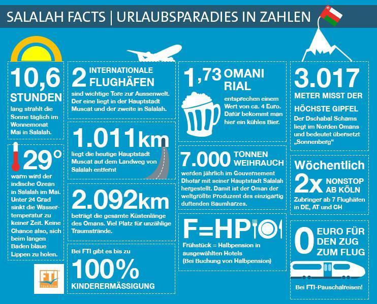 Infografik Salalah