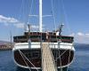 Boot blaue Reise