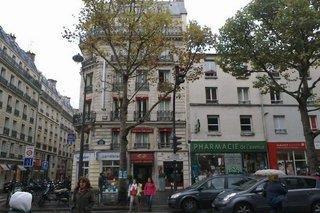 Best Western Nouvel Orleans Montparnasse